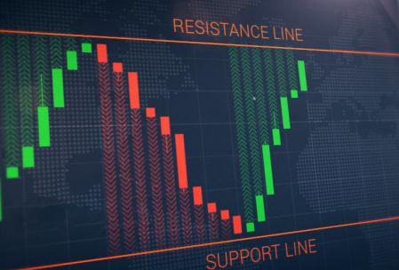 Стратегия линии отскока на платформе Pocket Option