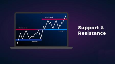 Руководство по определению того, когда цена хочет пробиться от поддержки / сопротивления на Pocket Option, и действия, которые следует предпринять